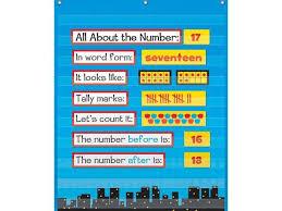 Teacher Pocket Chart Teacher Created Resources Superhero 10 Pocket Chart 20747 Newegg Com