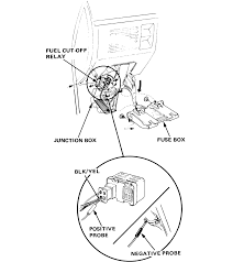 To bypass it use this wiring diagram and connect the 2 black and yellow wires along with the blue wire to bypass the fuel cut off relay solenoid