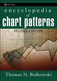 Encyclopedia Of Chart Patterns 2nd Edition Pdf Download Pdf Books Encyclopedia Of Chart Patterns 2nd