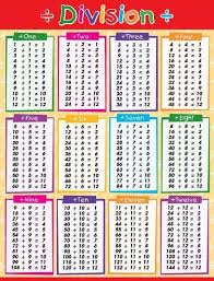 Edktd Times Tables Division Double Sided Chart Math
