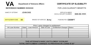 Funding Fee Va Loan Chart Common Va Entitlement Codes Definitions And Eligibility
