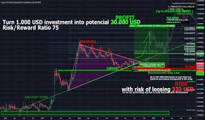 Xlmusd Charts And Quotes Tradingview