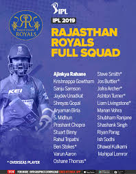 Ipl 2019 Teams And Players List Eight Teams And Complete