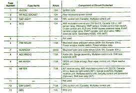 astra j fuse box layout wiring diagram shrutiradio vauxhall zafira fuse box diagram 2010 at Vauxhall Zafira Fuse Box Diagram 2003