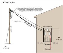 2 phase power wiring car wiring diagram download tinyuniverse co Service Panel Wiring Diagram 2 phase house wiring the wiring diagram readingrat net 2 phase power wiring 2 phase house wiring the wiring diagram service panel wiring diagram residential