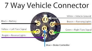 trailer plug wiring diagram 7 way new car trailer wiring diagram wiring diagram for 7 way trailer connector trailer plug wiring diagram 7 way new car trailer wiring diagram blurts