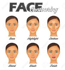 How To Make Perfect Face Contouring Make Up Tutorial Chart Highligter