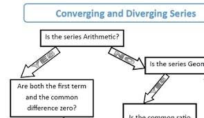Series Convergence Divergence Flow Chart Converge Or Diverge Worksheets Teaching Resources Tpt