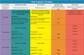 Gap Analysis Guide And Template