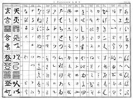 Printable Japanese Alphabet Chart File Japanese Alphabet By Engelbert Kaempfer 1690 1693 Jpg