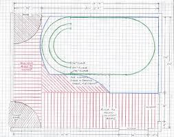 free model railroad plans o gauge layout