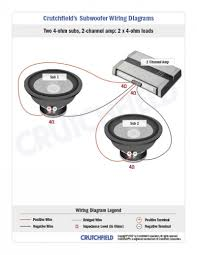 4 ohm dual voice coil wiring diagram highroadny Dual 4 Ohm Sub Wiring 4 ohm dual voice coil wiring diagram