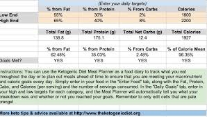 diet spreadsheet ketogenic diet meal planner plan out your keto diet menu