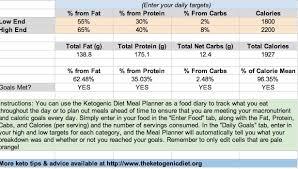 diet spreadsheet ketogenic diet meal planner plan out your keto diet menu