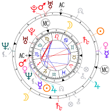 Johnny Depp Birth Chart Astrological Compatibility Johnny Depp And Vanessa Paradis