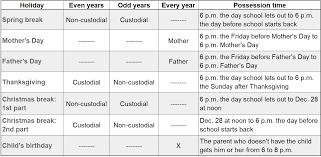 Texas Child Possession Access Schedules Tx Custody