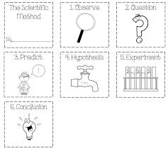 Scientific Method Worksheet Answer Key Awesome Scientific Method ...