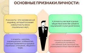 Реферат по обществознанию На тему Социальные нормы и девиантное  Реферат по обществознание на тему
