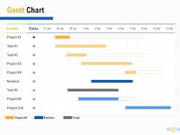 Grid Ratio Chart Gantt Chart Compare Ppt Powerpoint Presentation Pictures