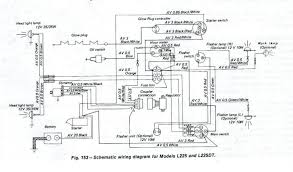 718 grasshopper mower wiring diagram great installation of wiring 718 grasshopper mower wiring diagram images gallery