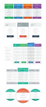 Table Chart Design