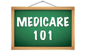 Image result for medicare clip art