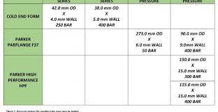 Bath Sheet Size Chart Luxury Bath Towel Size Chart Michaelkorsph Me