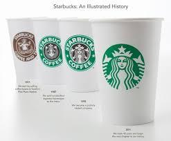 new starbucks logo a bad idea branding strategy insider 480 d90e4a46265b4a3f949382332ba907d0