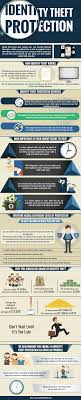 Identity Theft Comparison Chart Identity Theft Protection Infographic