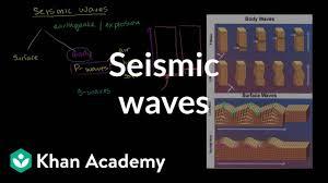 Seismic Waves Video Khan Academy