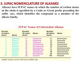 Alkanes Alkenes Alkynes Chart Lec 2 New Hydrocarbons Alkanes Alkenes Alkynes Alkadienes