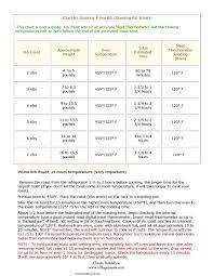 Prime Rib Chart Chart For Roasting Prime Rib Pdf Format E Database Org