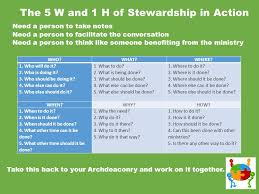 Stewardship in Action A Way of Life.  Listen Actively: Look at the ...