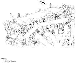 cavalier engine cooling system diagram wiring diagram for you • 2001 chevy cavalier engine diagram simple wiring diagrams rh 8 15 1 zahnaerztin carstens de engine