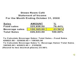 Simple Income Statement Simple Income Statement Template El Restaurant Profit And