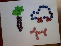 how to teach essay orders skittles snapguide have students make skittle art order spatial extra lesson ask if anyone