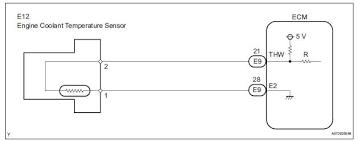 toyota sienna service manual engine coolant temperature circuit wiring diagram