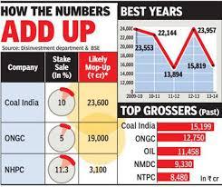 Coal India Disinvestment The Economic Times Centcesbesu Ga