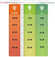 <b>Лампочка 3L Long Life</b> Lamp LED C37 E14 8W 220-240V 4000K ...