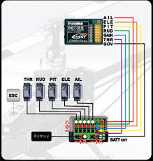 need help flying 3gx dx6i spektrum std 6 channel reciever the diagram is for illustration purpose only you have to match the channels properally did you perform the throttle range and setup the esc yet