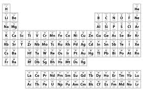 Periodic Table Printable Pdf Free Download Periodic Table Images