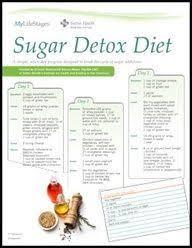 78 Best Sugar Free Diet Plan Images Sugar Free Diet Sugar