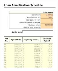 loan amortization spreadsheet template amortization in excel amortization schedule with variable rates