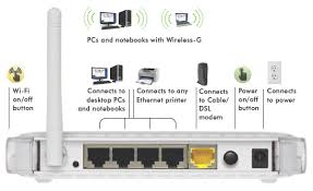 how to configure setup netgear wireless router wgr614 for buy netgear modem