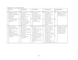 Ap Rhetorical Analysis Essay Example For Examples Of