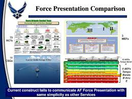Deployment Aef Tempo Bands Related Keywords Suggestions