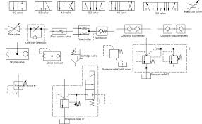 powerflex pdf related keywords suggestions powerflex  powerflex 753 wiring diagram on electrical schematic symbols test