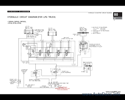 forklift parts diagram furthermore clark forklift wiring diagram on clark electric forklift wiring diagram free forms 2019 clark forklift parts diagram free forms rh canhodatgiaresidence org