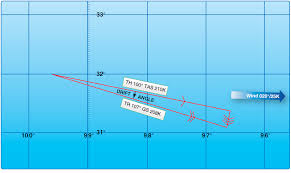 Wind Triangle And Its Solution Part Two
