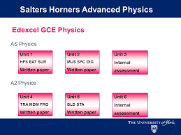 21 edexcel gce physics